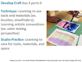 Studio Thinking Habit of Mind Develop Craft with Watercolor Paint