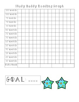 Study Buddy Fluency Pack (Intervention) with Graph and Rubric
