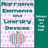 Study Guide: Author's Craft and Literary Devices (Grades 7, 8, 9)
