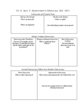 Study Guide - Chapter 9, Section 2 for the Holt Ancient Civilizations Textbook