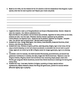Study Guide and Assessment: Founding Fathers and Constitution