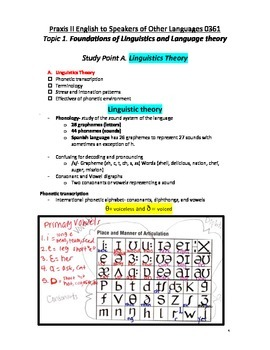 Study Guide for ESOL Praxis II 0361 Test- TOPIC 1