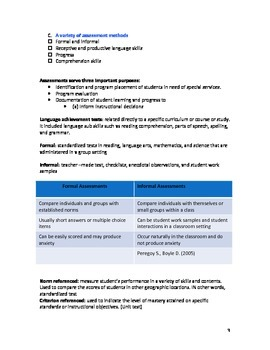 Study Guide for ESOL Praxis II 0361 Test- TOPIC 3 Assessment