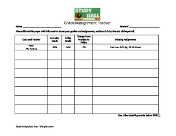 Study Hall Grade and Assignment Tracker