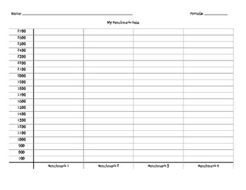 Study Island Benchmark Student Graph