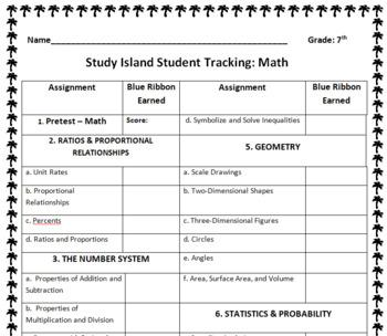 Study Island Student Tracking: Math
