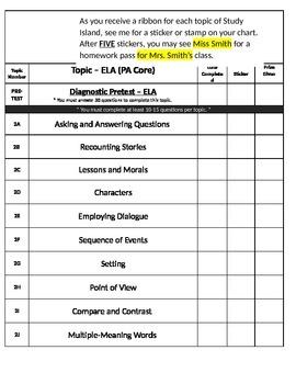 Study Island Topic Sheet for ELA