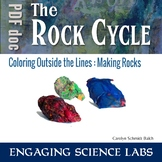 Rock Cycle Activity: Igneous, Metamorphic and Sedimentary Rock Models Made from