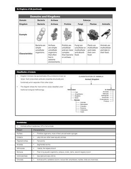Study Sheet - Classification and Taxonomy