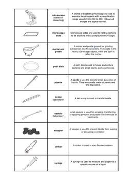 Study Sheet - Lab Equipment