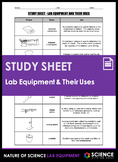 Study Sheet - Lab Equipment and Their Uses