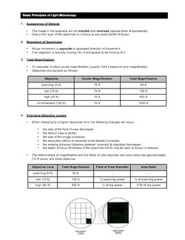 Study Sheet - Microscopy