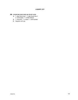 Study Skills: Creating Graphs as Study Aids