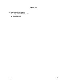 Study Skills: Graphic Aids: Bar Graphs