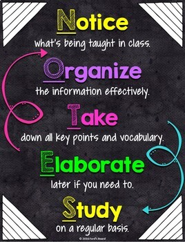 Study Skills Posters