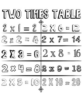 Study Your Times Table (2's, 3's, 4's) Interactive Notebook Coloring Sheet