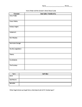 Study guide for Harry Potter and the Sorcerer's Stone