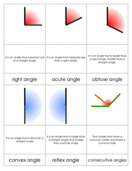 Study of Angles Nomenclature