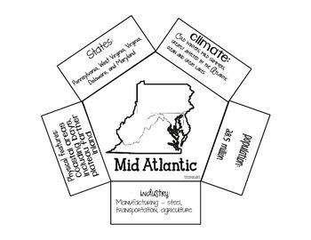 Study your Region: Midatlantic Interactive Notebook