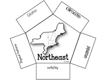 Study your Region: Northeast Interactive Notebook