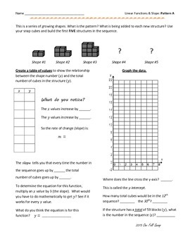 Studying Functions Through Growing Patterns