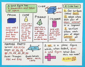 Math Doodle - Studying Solids Foldable by Math Doodles
