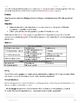 Studying the Effects of Nitrogen Fertilizer on Chlorella vulgaris
