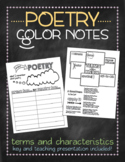 Introduction to poetry doodle notes: characteristics and terms overview