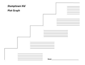 Stumptown Kid Plot Graph - Carol Gorman & Ron J. Findley