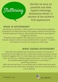 Stuttering Developmental Expectation Checklist - Speech Pathology