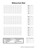 Stuttering Disfluency Count Sheet