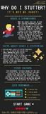 Stuttering Infographic for Children - Nicole Filatov SLP