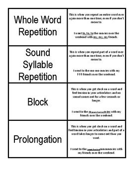 Stuttering Therapy Packet
