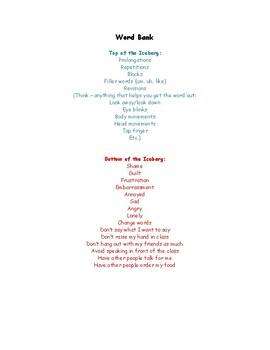 Fluency (stuttering) therapy - iceberg activity