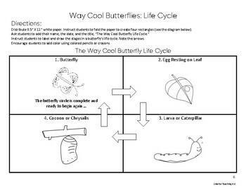 Sub Plan: Way Cool Butterflies Grades 3-5