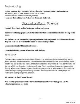 Sub Plan: All Subjects Grades 2-4 NO PRINTING