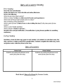 1-2 Day Sub Plan: Diary Of A Worm Grades 2-4