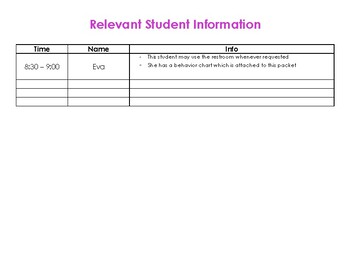 Sub Plan Template for Special Education Inclusion Teachers (editable)