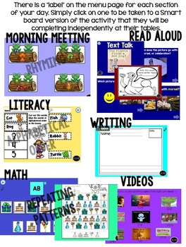 """Sub Plans """"C"""" for Smart board Use"""