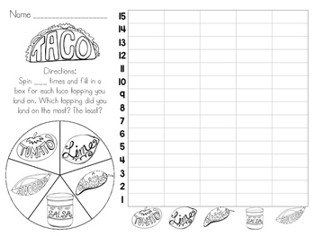 Sub Plans Kinder, First, Second Grade - Dragons Love Tacos Theme