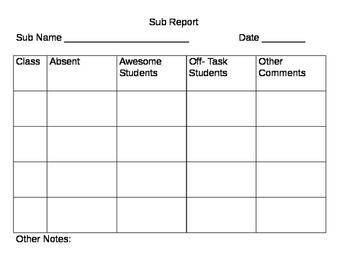 Sub Report - Block Schedule Editable