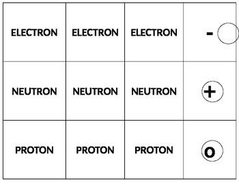 Subatomic Memory Game