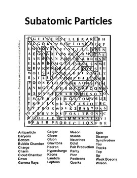 Subatomic Particles Word Search