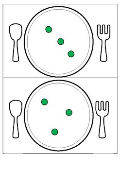 Subbitising (peas on a plate)