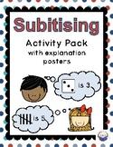 Subitising Activities