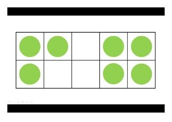 Subitising / Subitizing PowerPoint Bundle
