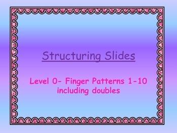 Subitize Finger Patterns