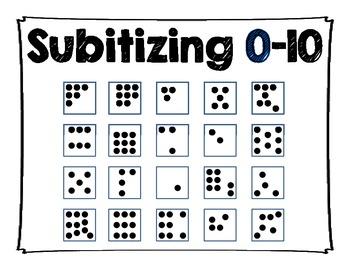Subitizing Activities
