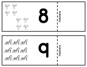 Subitizing Cards 0 to 10 TEKS K.2C, K.2D, 1.2A