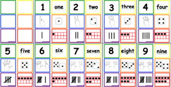 Subitizing, Counting Numbers to 10